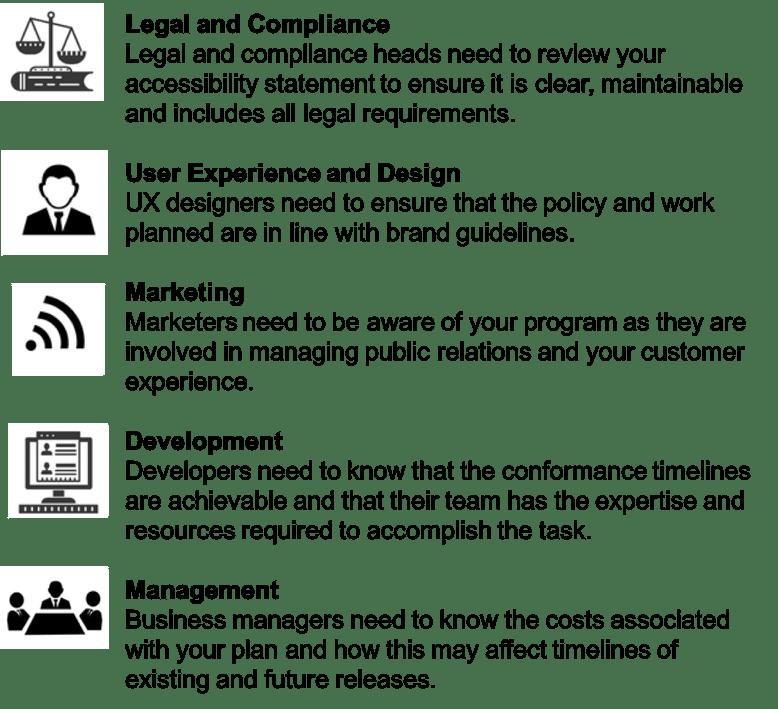 roles_resources